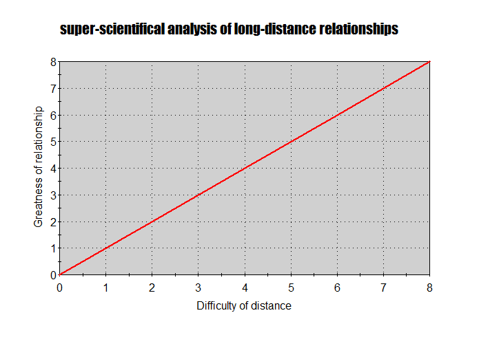 super-scientifical-analysis-of-ldr